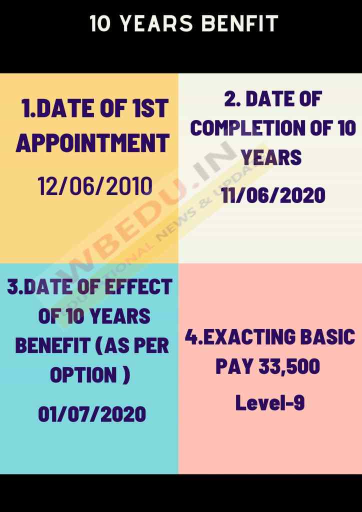 10/18/20 YEARS INCREMENTS BENEFIT