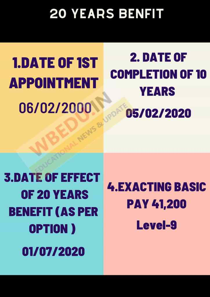 20 YEARS INCREMENTS BENEFIT