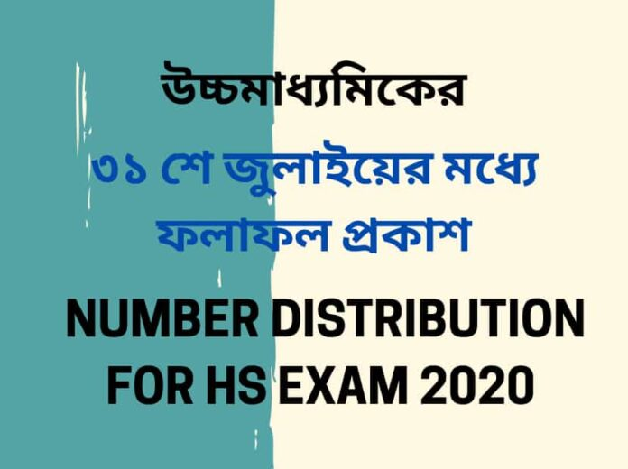 WB HS Exam News Today,HS Result 2020 West Bengal