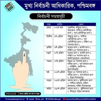 West-Bengal_Election_2021
