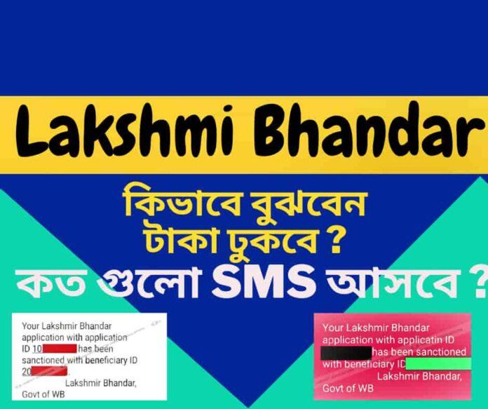 Laxmi_bhandar_complaint_number